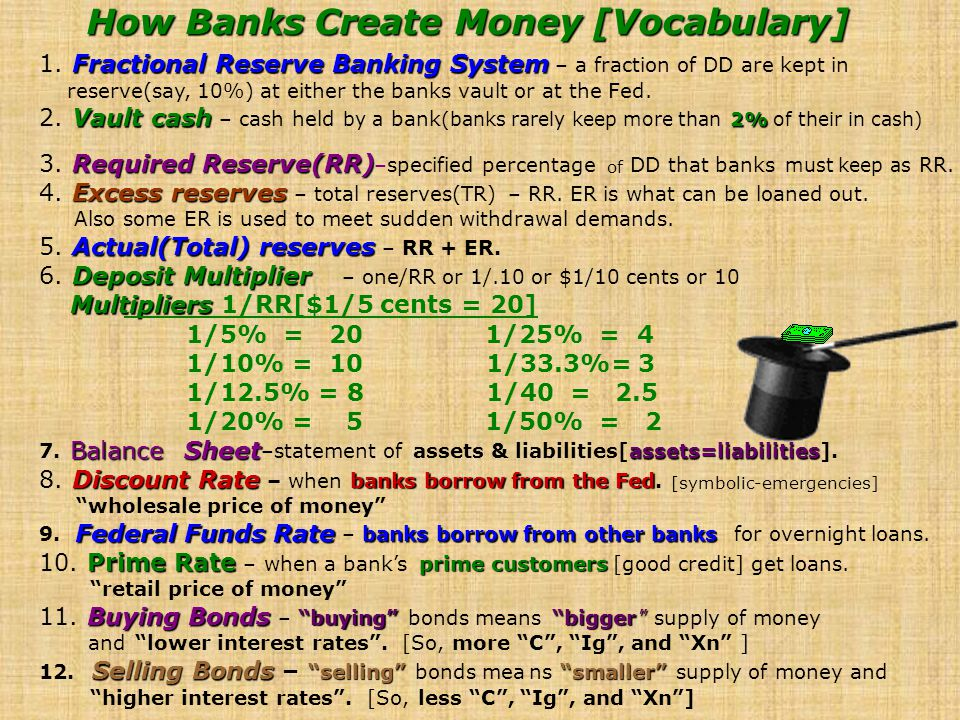 How Banks Create Money [Vocabulary]